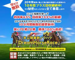DreamHorseRace(ドリームホースレース)の口コミ・評判・評価