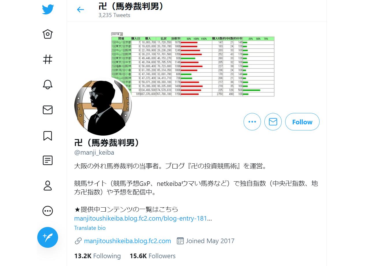 卍(馬券裁判男)の口コミ・評判・評価
