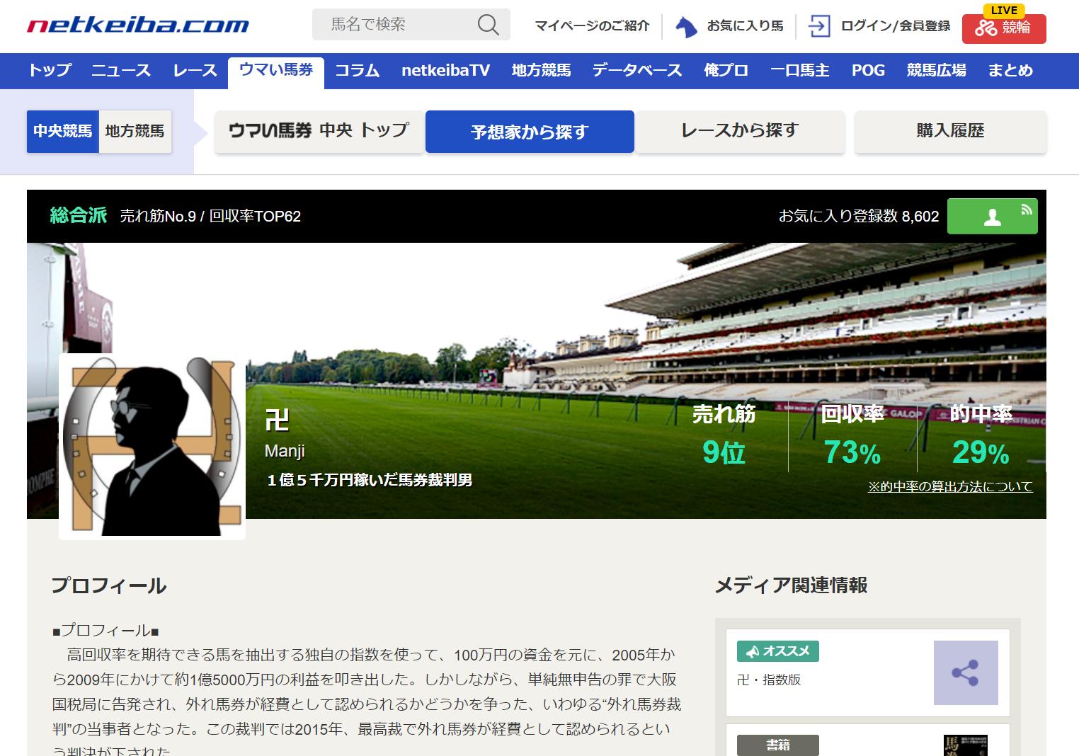 卍 Manji(netkeiba.com)の口コミ・評判・評価