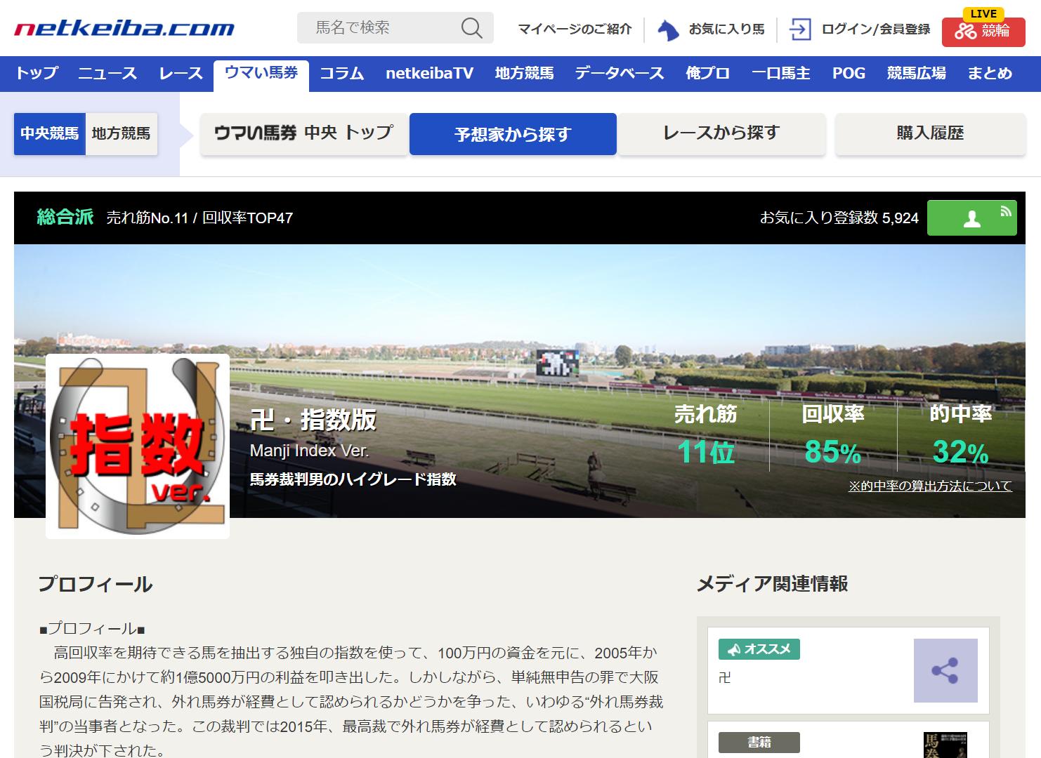 卍・指数版(netkeiba.com)の口コミ・評判・評価